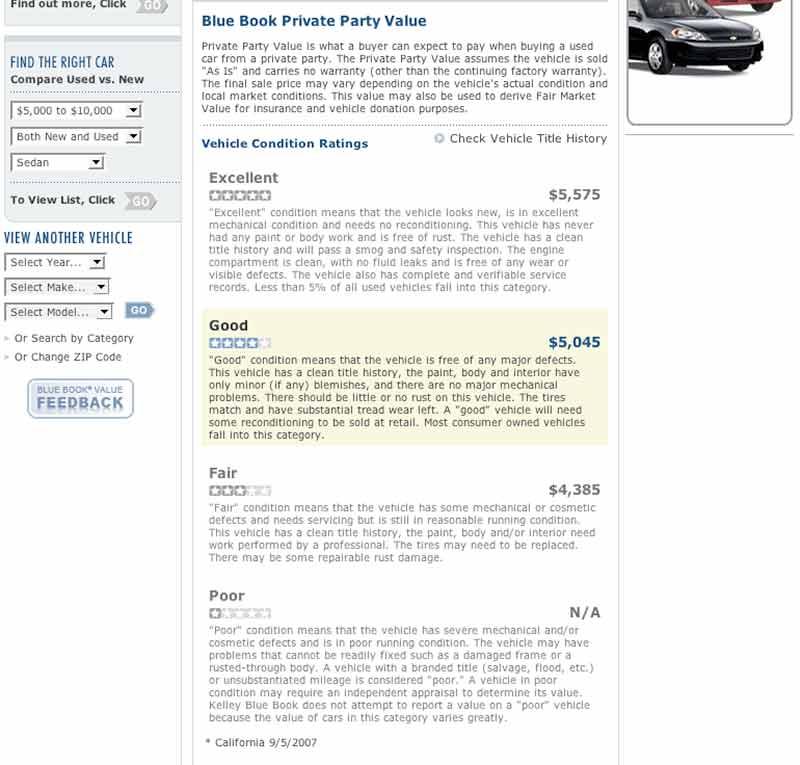 Kelly Blue Book Autos Weblog